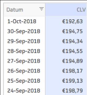 Resultaat uit CLV berekening